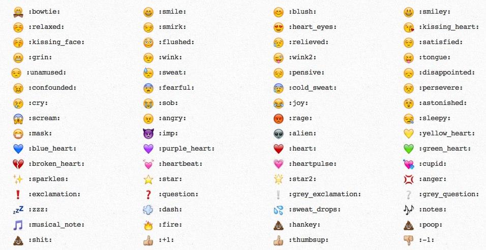 Emoji pop cheats level 3