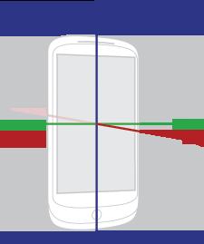 phone axis