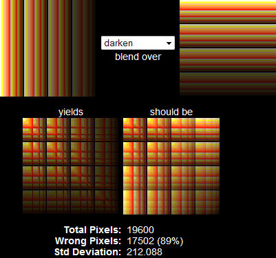 comparison of result versus intended for darken blend mode