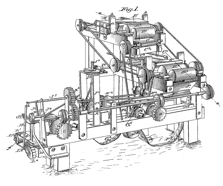 http://upload.wikimedia.org/wikipedia/commons/thumb/c/ce/Bonsack_machine.png/718px-Bonsack_machine.png
